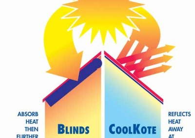 CoolKote Window Film